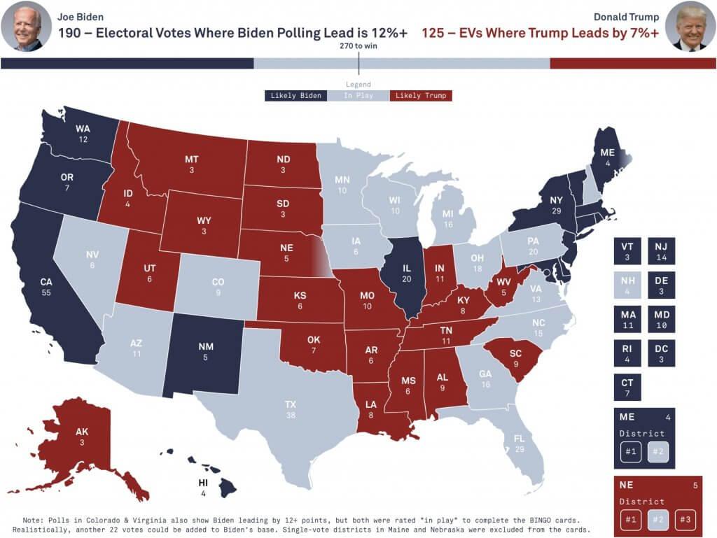 2020 U.S Election - Electoral College Map